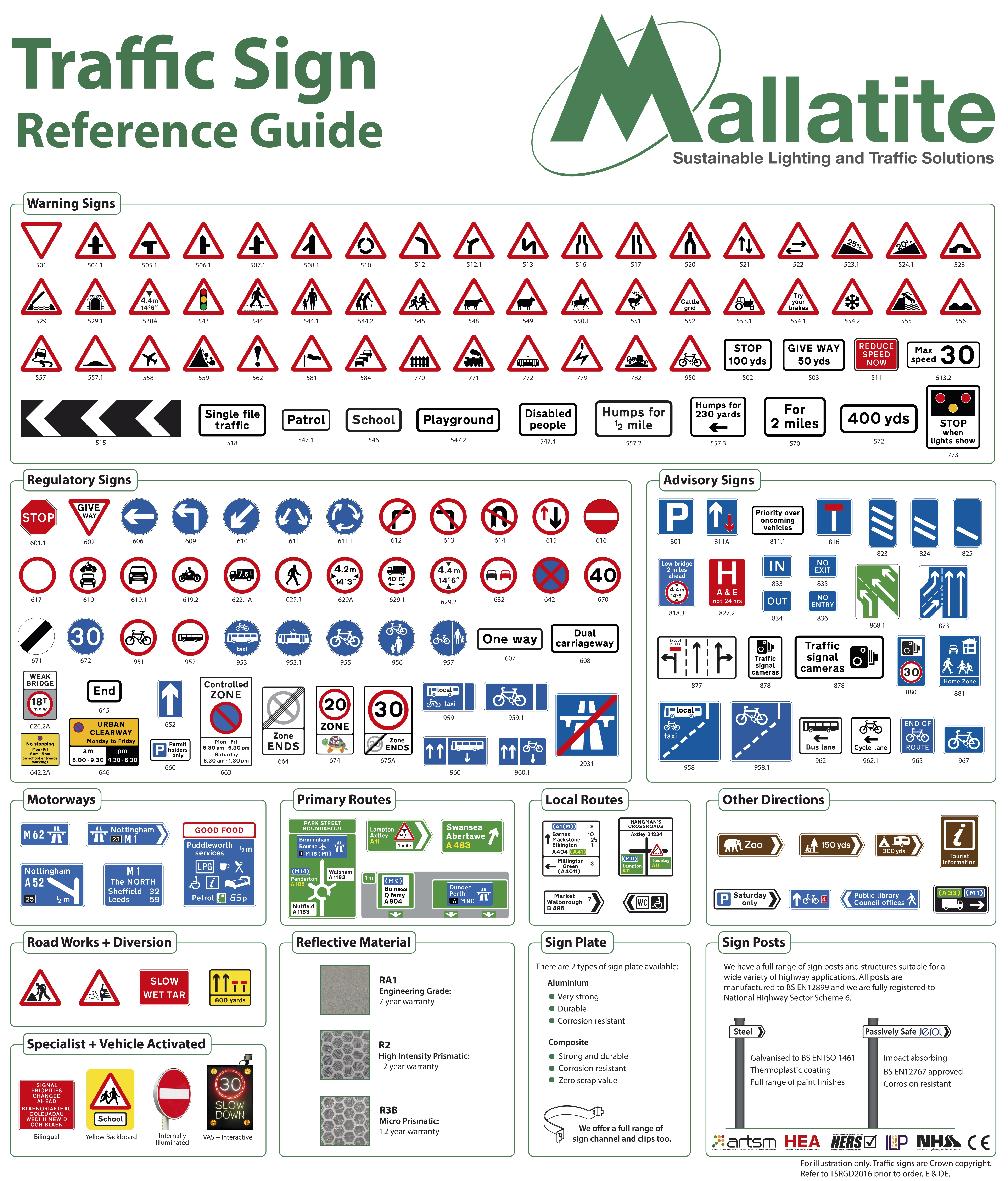 Traffic Road Signs Standard Sign Specialists Road Traffic Signs Signplate Road Signs